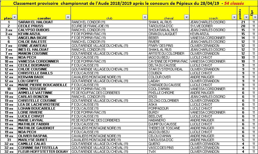 Aude -28-4